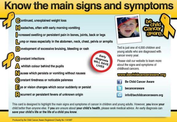 Graphic showing the symptoms of childhood cancer